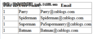 Web Forms 4.5新特性:Model Binding