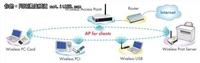 无线路由器各种工作模式图片说明