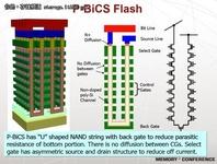 东芝3D芯片堆叠策略:像建楼一样造闪存
