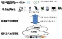 云时代安防中的奇葩  云监控5211L首测