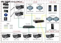 浪潮存储打造安全高效广电媒资管理系统