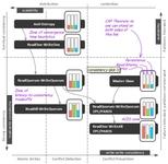 NoSQL分布式算法:发挥系统可扩展性
