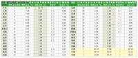 2012年《网宿科技中国互联网发展报告》