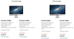 顶配4250美元 新iMac自选配置价格出现