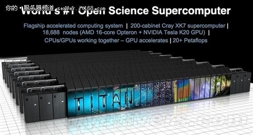 """推土机+开普勒:超级计算机""""泰坦"""""""