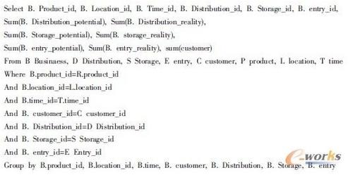 基于数据仓库的物流企业客户关系管理