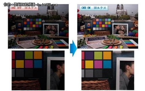 东芝发布1300万像素1.12um背照式传感器