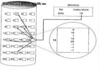 逻辑文件系统与底层文件系统深度讲解