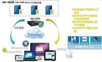 深信服发布VPN SDK助力企业APP开发