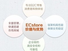 商派易开店助力传统企业电商转型