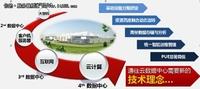浪潮王恩东:新一代信息化模式的变革