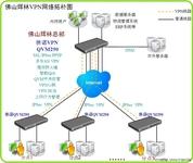 稳定、安全  侠诺QVM290最新用户案例