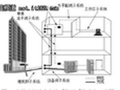 高层建筑综合布线系统方案