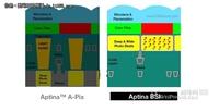 诺基亚808不孤单 Aptina800万像素CMOS