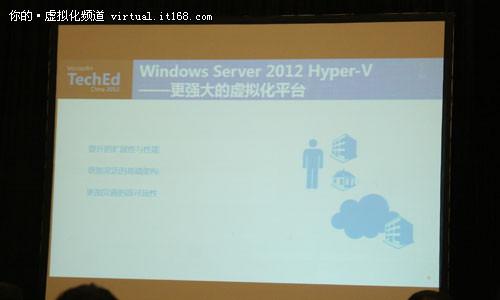 微软TechEd 2012:Hyper-V 新功能概览