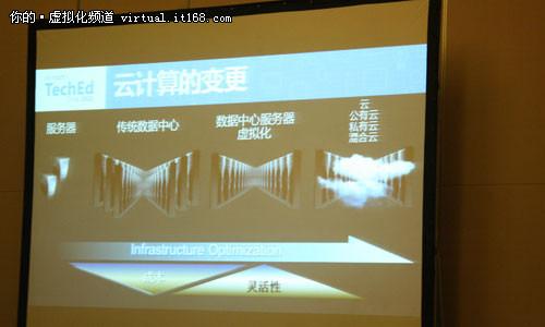 微软TechEd2012:Hyper-V网络特性概览