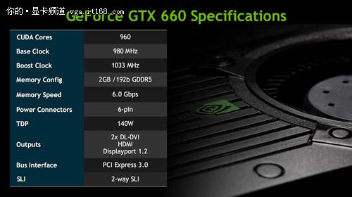 12组数据验证 13款GTX660横向对比评测