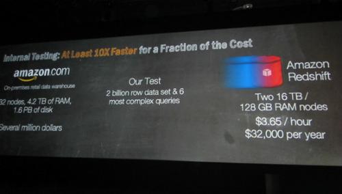 亚马逊推出云数据仓库新产品Redshift