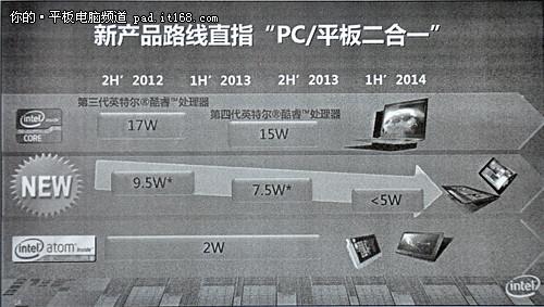 功耗减半 Intel将推新一代低功耗处理器