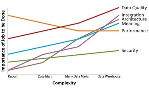 数据平台选型:HANA还是NetWeaver BW?