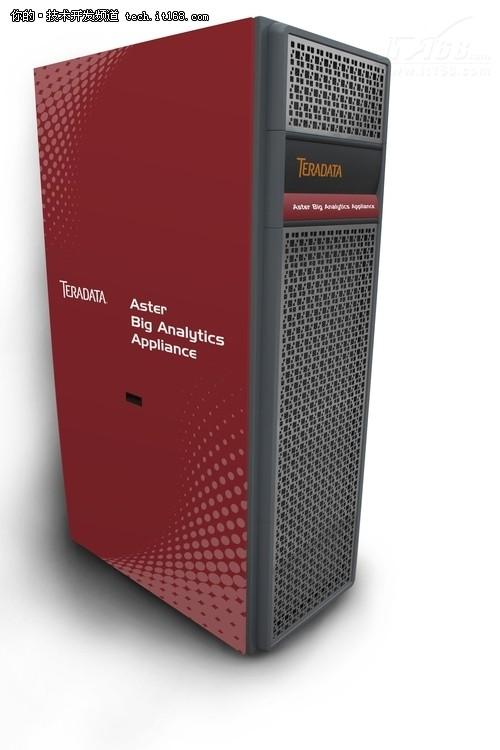 SQL-MapReduce:大数据分析的瑞士军刀