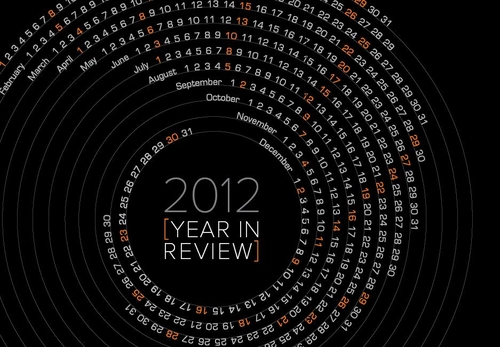 2012年数据库与大数据领域回顾与展望