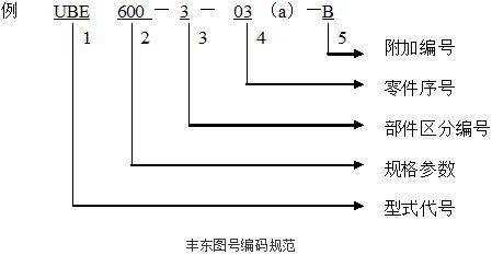 丰东软件管理CAXAPDM审查应用-IT168股份进行图纸潍坊市图片