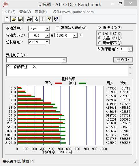 三星 840 PRO SSD评测全文总结