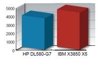总结红帽RHEV 3.0 展望RHEV 3.1