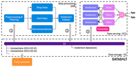 大数据实例:高负载低延迟动态算法解析