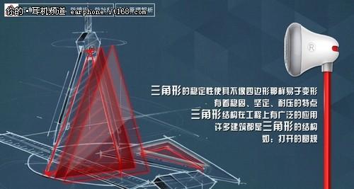 防缠绕线材解秘1 流畅的三角线设计背景