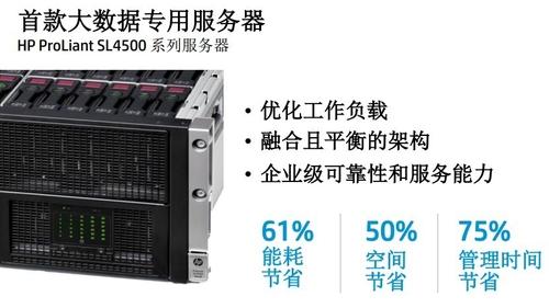 惠普推出ProLiant SL4500大数据服务器