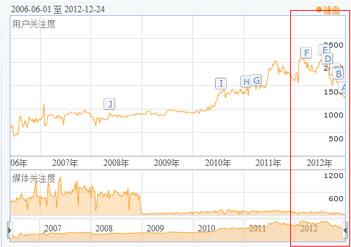 改变与前进 2012年键鼠年度产品一览