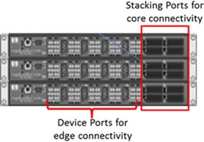 "QLogic与惠普""堆叠""高性价比SAN架构"