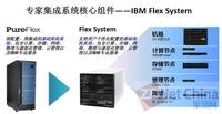 深入解析Flex System新一代刀片系统