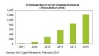 iSuppli:微处理器2013年发展势头良好