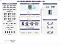Infortrend ESVA助力山东电视台云存储