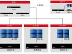 华平视频会议助长庆钻井提升管理效率