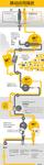 赛门铁克发布《2013移动应用现状调查》