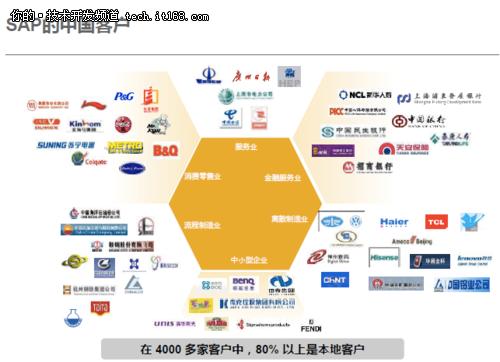 SAP实时创新论坛天津起航 聚焦企业发展