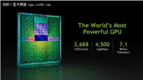 Kepler终结版 GTX Titan发布&技术讲解
