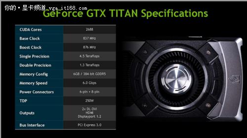 Kepler终极形态 NVIDIA GTX Titan发布