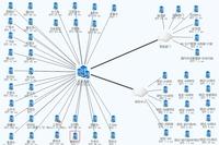 深信服发布APM(应用性能管理)4.0版本