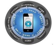 明朝万达:BYOD时代企业的移动安全正道