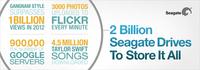 希捷硬盘出货量率先突破20亿