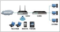 艾泰穿墙王打造企业无线网络解决方案