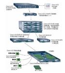 全面解析:思科UCS统一计算刀片服务器