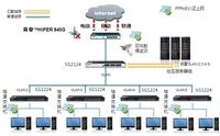 千兆社区网络!极速王艾泰840G轻松解决