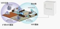 无线扩展王NETGEAR WN1000RP无线更畅连