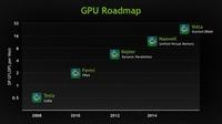 性能大爆炸 NVIDIA新GPU架构Volta曝光